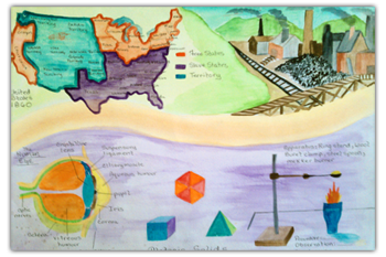 8th Grade Curriculum Poster